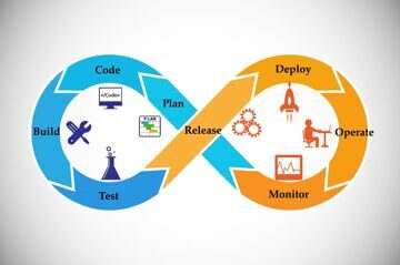 DevOps-Assisted-Transformation